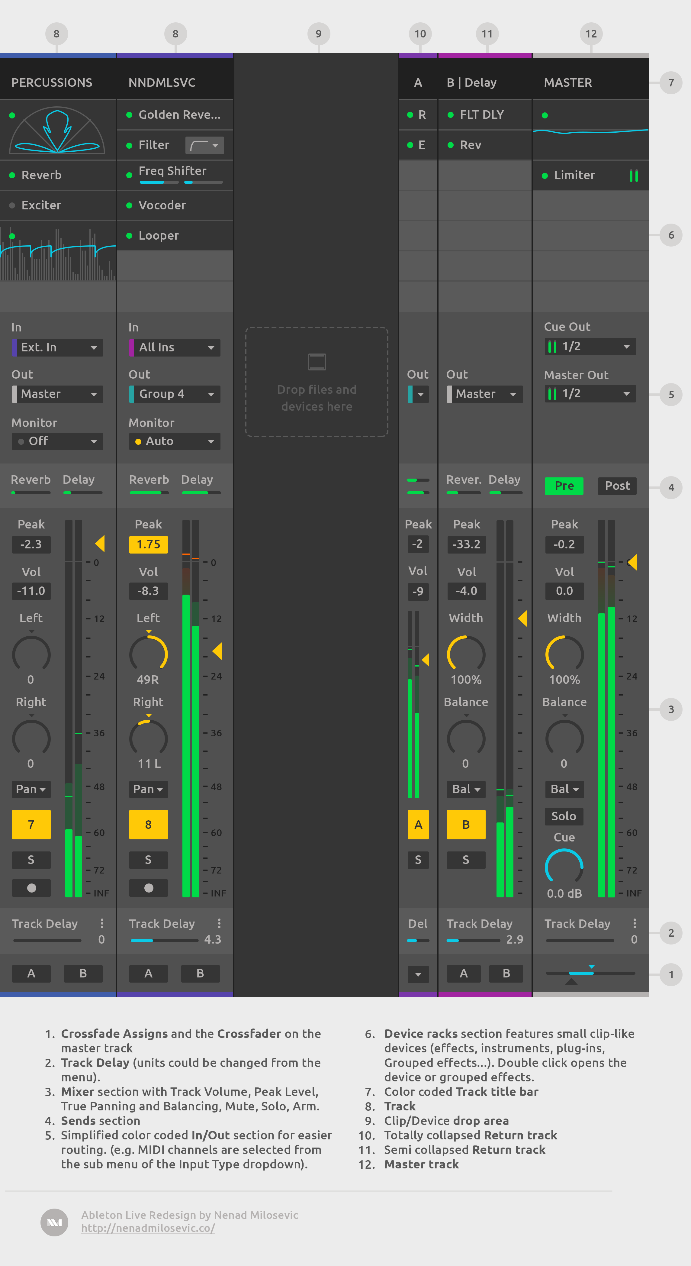 Expanded Mixer