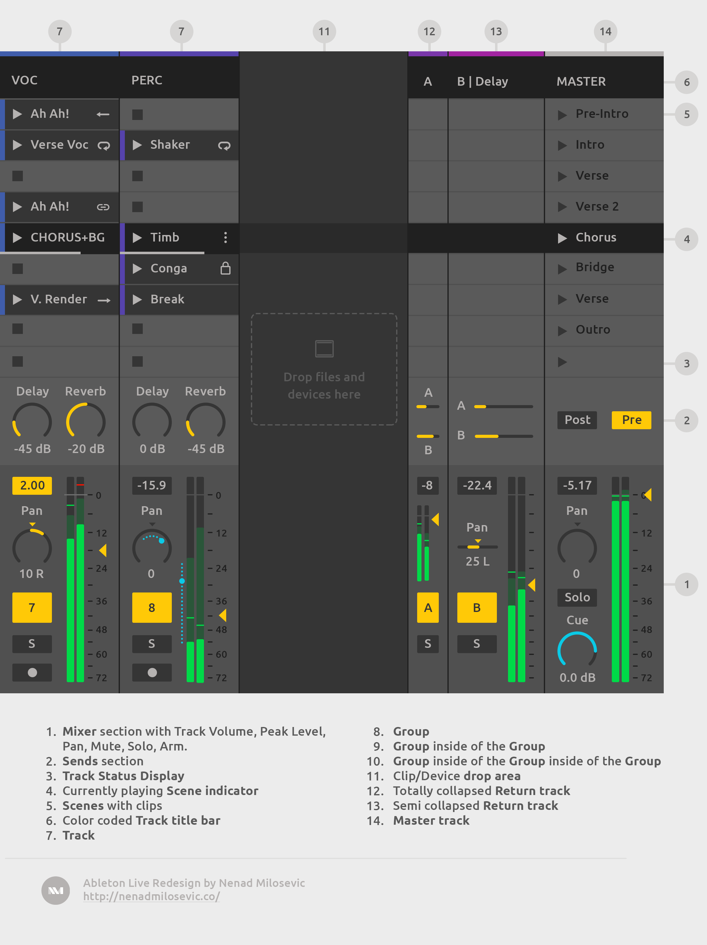 Session View with Clips and Mixer.