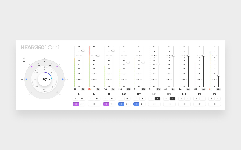 Orbit early version